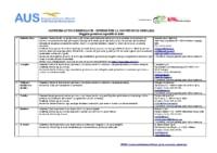 Cateteri autolubrificanti – Sistemi per la continenza urinaria